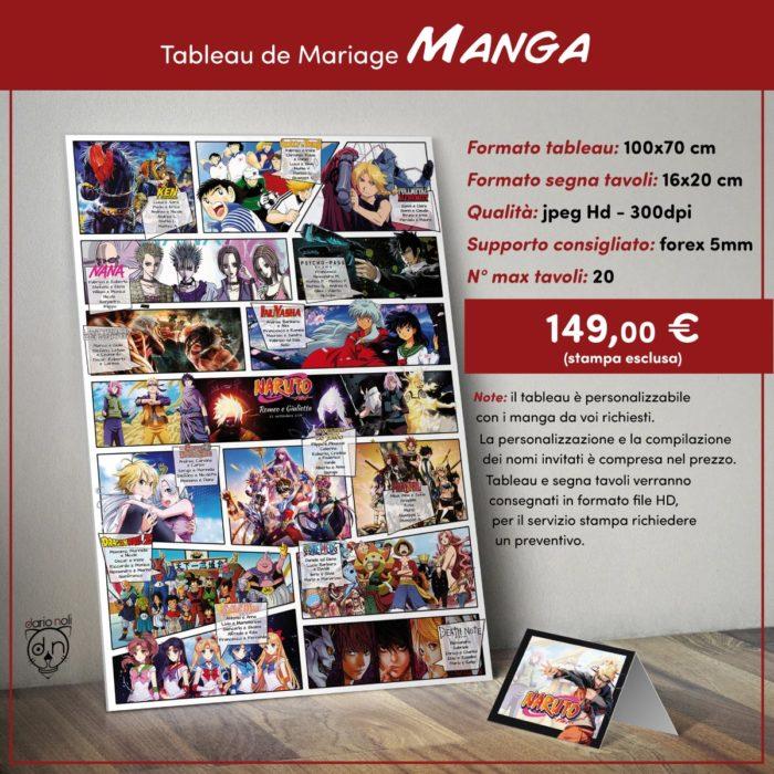 Tableau Manga